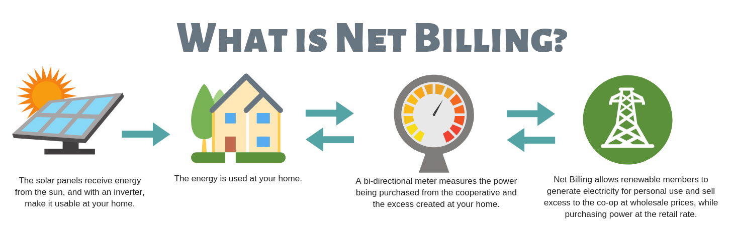 Net-Billing-Graphic_generic-no-logo.png